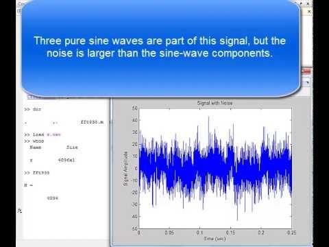 H342935 - Power Spectral Density Plot using MATLAB