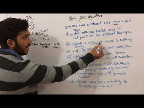 Artificial Intelligence 16 Best First Search Algorithm Description with Example in Ai