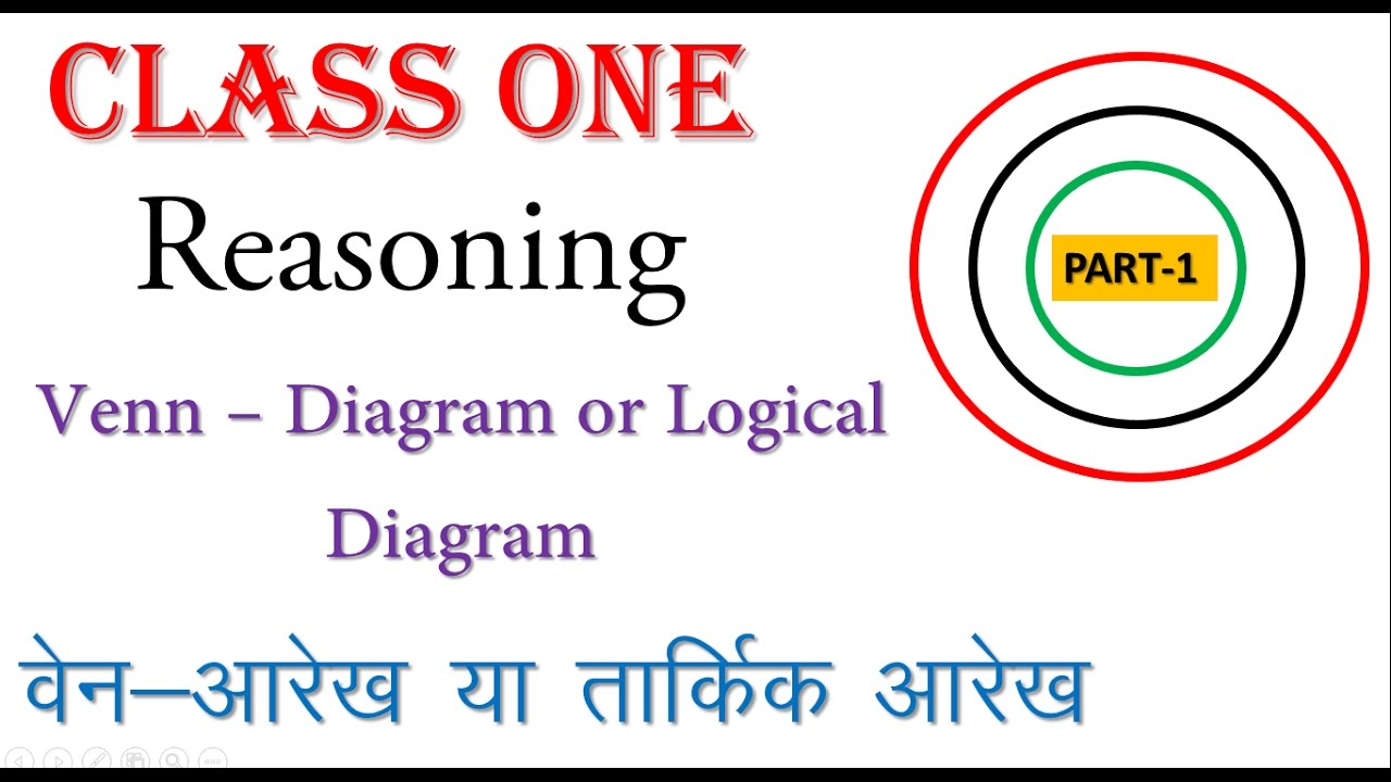 reasoning venn diagram or logical diagram part 1 in hindi [ 1280 x 720 Pixel ]