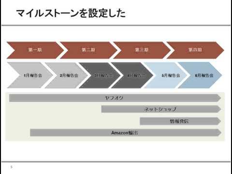 Academy Award Presentation_Nishimura
