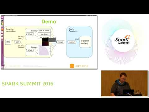 Reactive Streams, Linking Reactive Application To Spark Streaming
