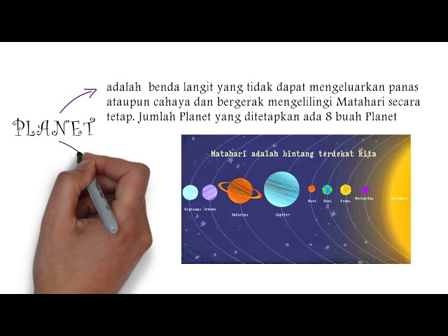 [Super Solution] Urutan Planet dalam Tata Surya
