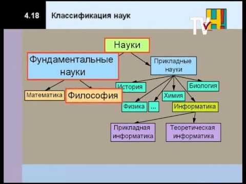 Информатика 10 класс семакин шеина pdf
