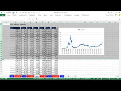 Excel Magic Trick 1212: What To Do If You Filter Data Set & Chart Disappears