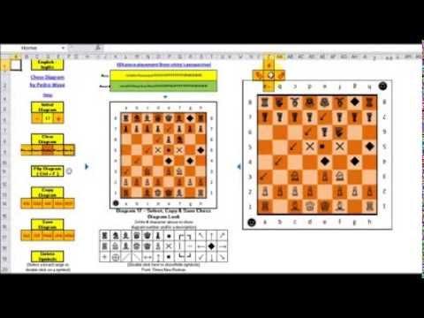 How To Generate A Chess Diagram In Excel Como Generar Un Diagrama