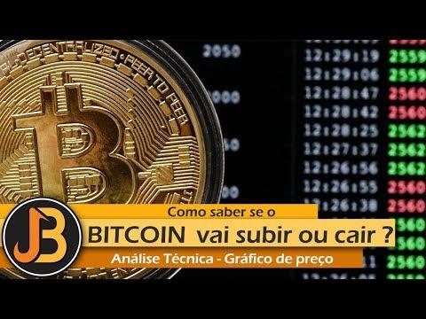 Como saber se o Preço do Bitcoin ou Ações vai subir ou cair ?