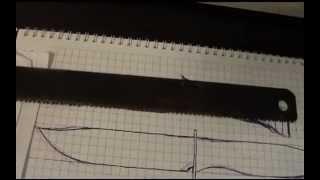 Нож из быстрореза Р6М5 как сделать от А до Я