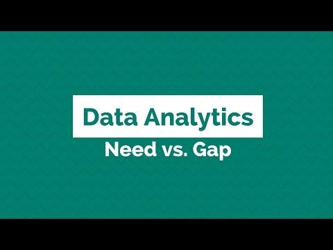 Data Analytics: Need vs. Gap