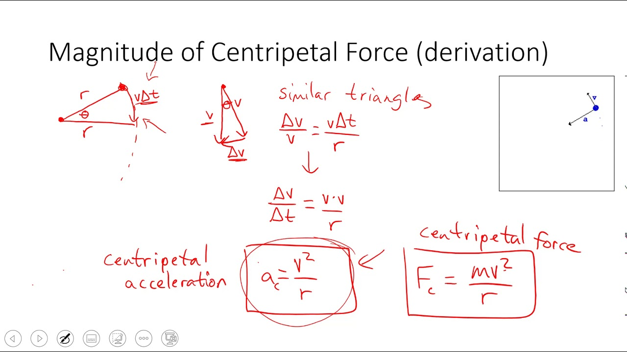 Uniform Circular Motion Concepts: Equations & Examples ...