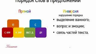 Порядок слов в предложении (8 класс, видеоурок-презентация)