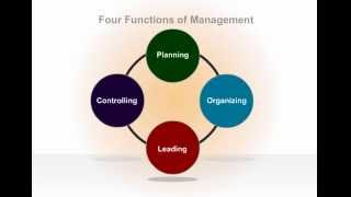 functions management define four functions management and Planning is the first tool of the four functions in the management process planning is the logical thinking through goals and making the decision as to what needs to be accomplished in order to reach the organizations' objectives.