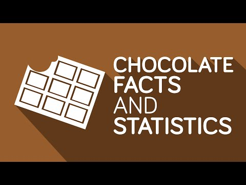 Chocolate Facts And Statistics