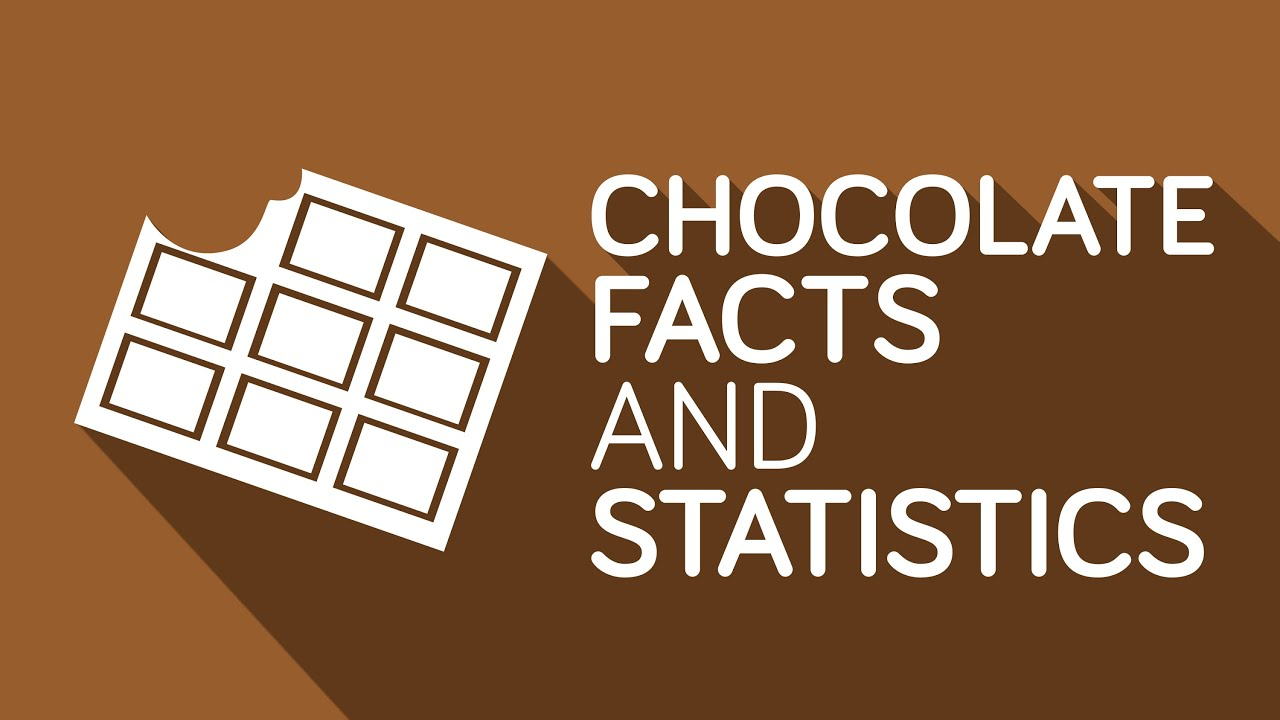 Chocolate Facts and Statistics - YouTube