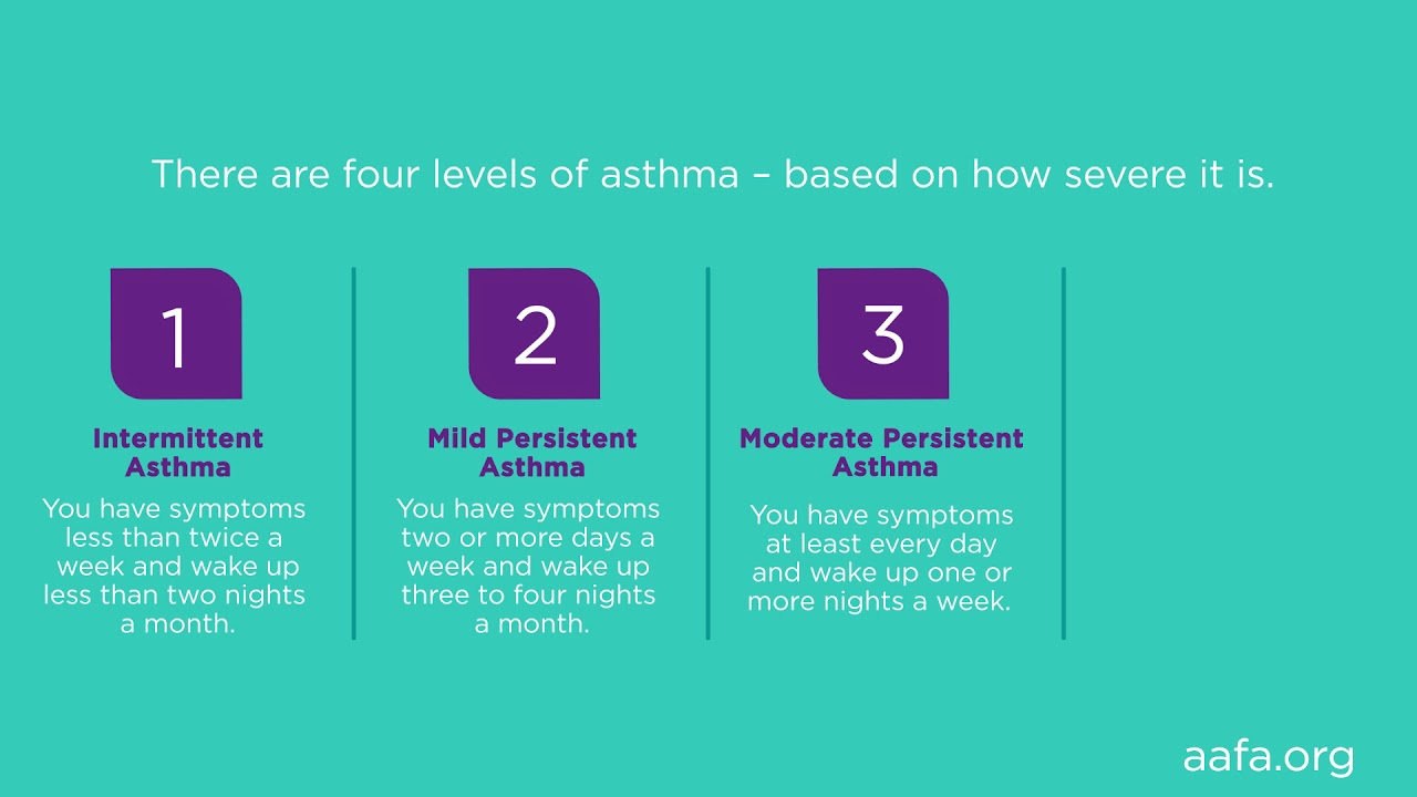 Asthma Diagnosis | AAFA org