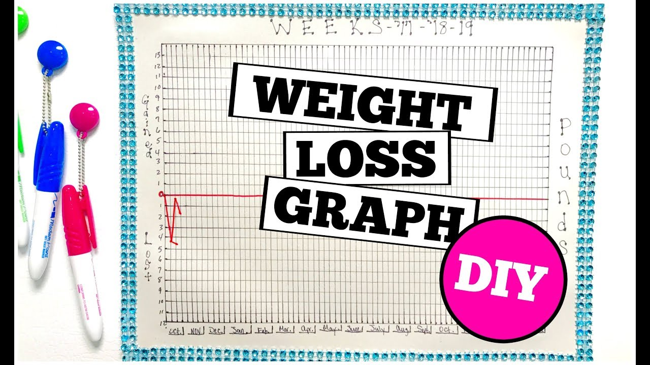 Weight Loss Graph Diy