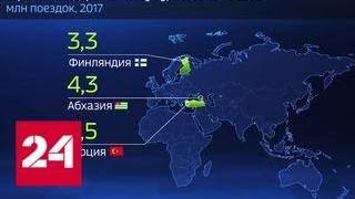 Россия в цифрах. Какие страны выбирают российские туристы? - Россия 24