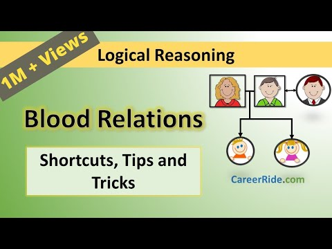 Blood Relations - Tricks & Shortcuts For Placement Tests, Job Interviews & Exams