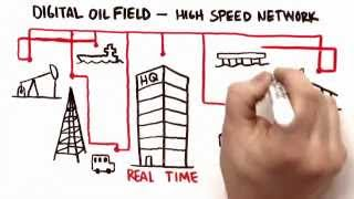 Redline Oil & Gas Enhanced Oil Recovery - Summary Version