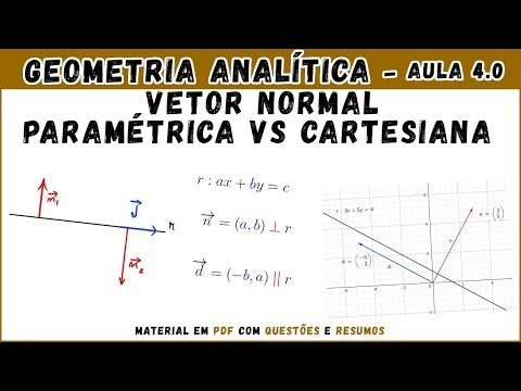 VECTORES: Cartesiana a Polar from YouTube · Duration:  3 minutes 42 seconds