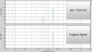 dbx 120 X-DS Process Response