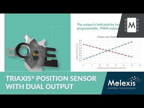 Rotary and linear position sensor IC (MLX90372) #Melexis