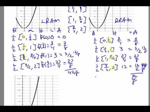 AB Unit 9 Lesson 1