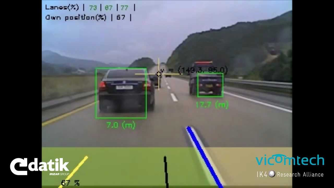 Vehicle Detection And Tracking For Collision Avoidance