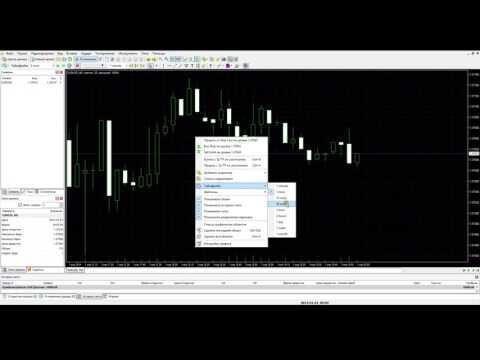 Форекс Симулятор: начинаем тестирование для лучших результатов торговли [Пошаговая инструкция]