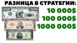 🔥Инвестиционный портфель на 10 000, 100 000 и 1 000 000 долларов: Есть ли разница?