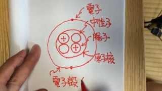 高校化学カマノート(1)原子構造Heで説明