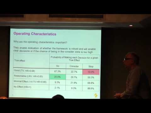 Decision Making in Early Clinical Development - Paul Frewer, AstraZeneca