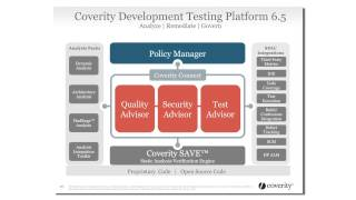 Driving Excellence in Development Testing