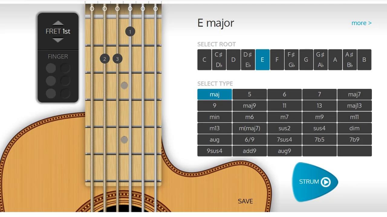 B flat major chord guitar finger position image collections e major chord guitar youtube e major chord guitar fatherlandz image collections hexwebz Choice Image