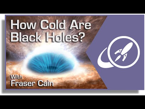 Are Black Holes Exsiting Today