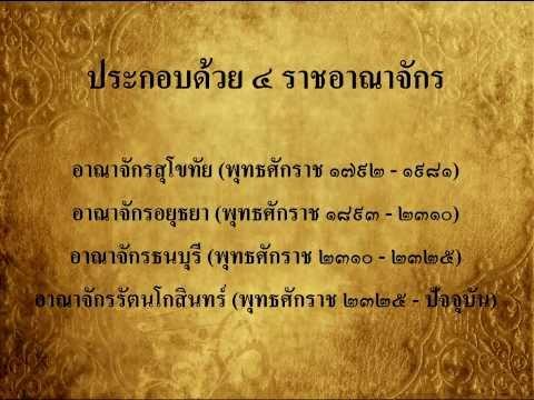 ยุคสมัยทางประวัติศาสตร์ไทย