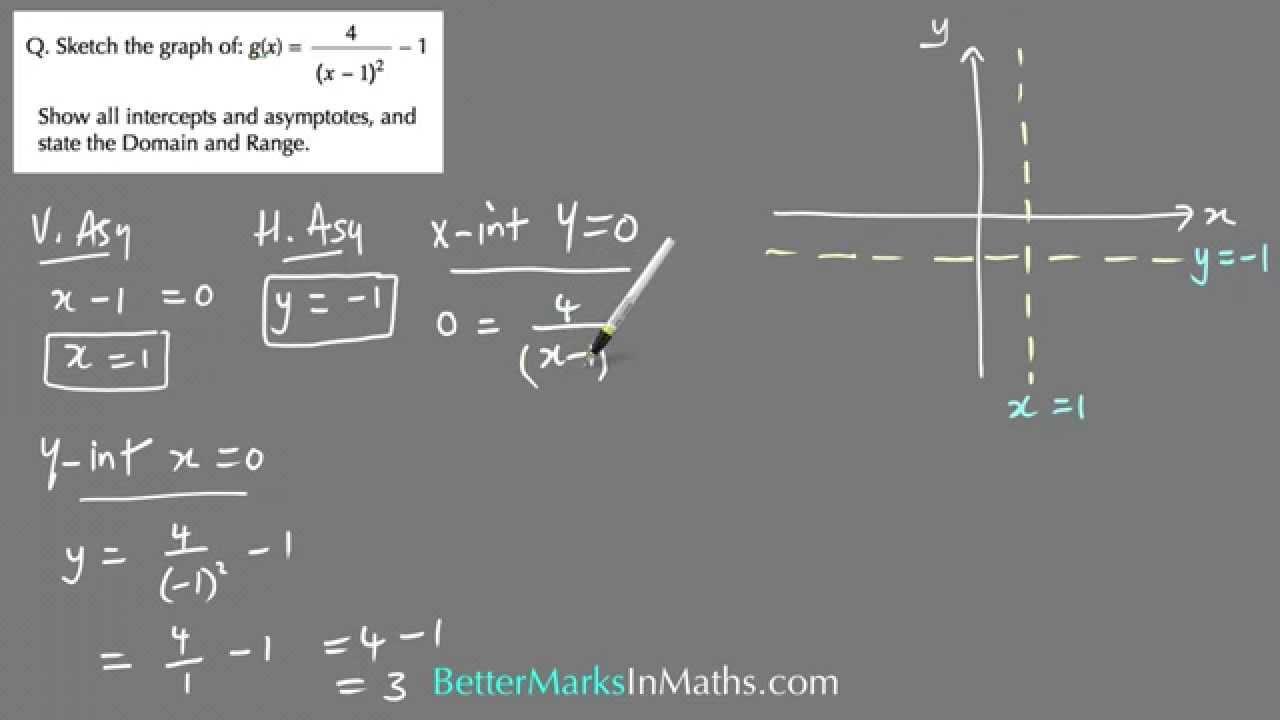 How To Sketch A Truncus  Vce Maths Methods