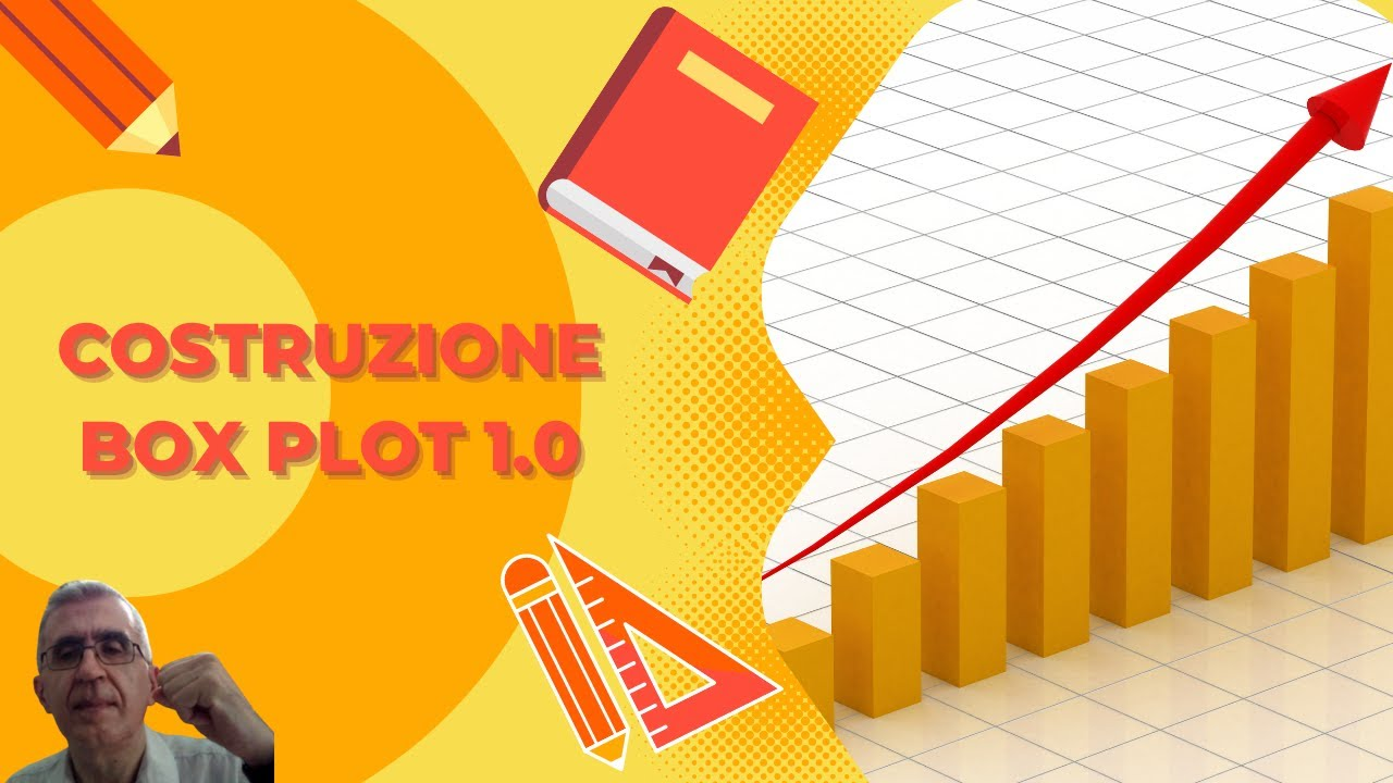 esempio di costruzione di un box plot [ 1280 x 720 Pixel ]