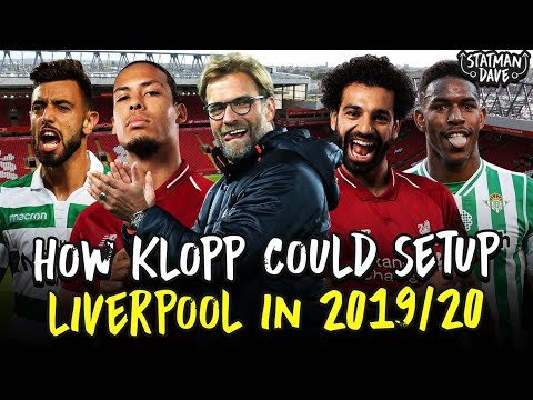 How Klopp Could Set Up Liverpool Next Season | Starting XI, Formation & Tactics