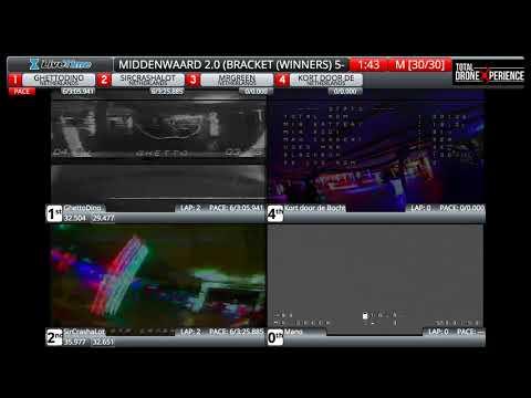 Cheap DIY FPV split screen for quadcopter / drone racing
