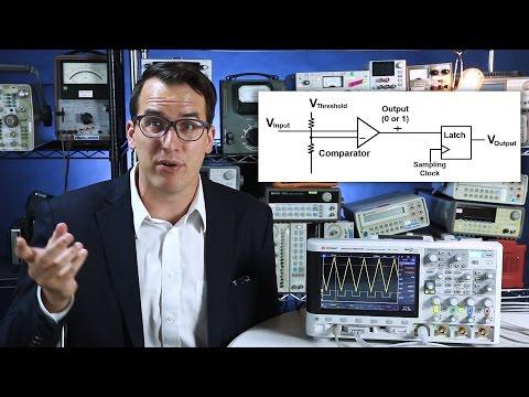 How MSO Digital Channels Work - Oscilloscope How To - The 2-Minute Guru (s1e15)