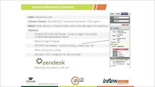 How to Integrate Salesforce and Zendesk Into Your Contact Center