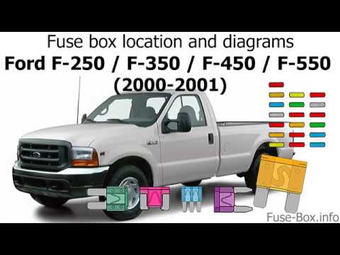 Fuse box location and diagrams Ford F-Series Super Duty (2000-2001