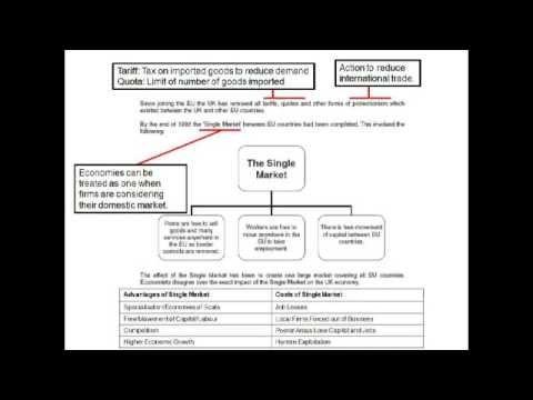 Writing research proposal - SlideShare