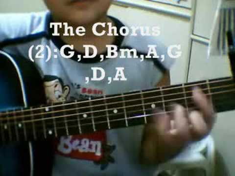4.4 MB) This Is Me Demi Lovato Chords - Free Download MP3