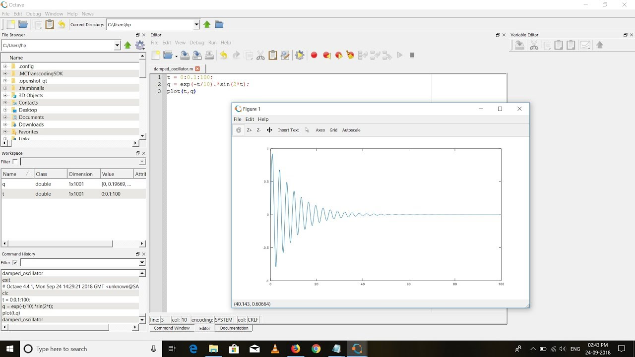 Damped Harmonic Oscillator   Octave/Matlab   Plotting the Function   Simple  Tutorial