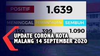 Data Covid-19 Kota Malang 14 September 2020