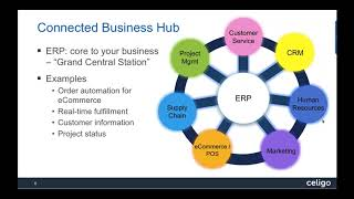 15 Minute Webinar With Celigo: Maximize the Value of Your ERP By Creating A Connected Business Hub
