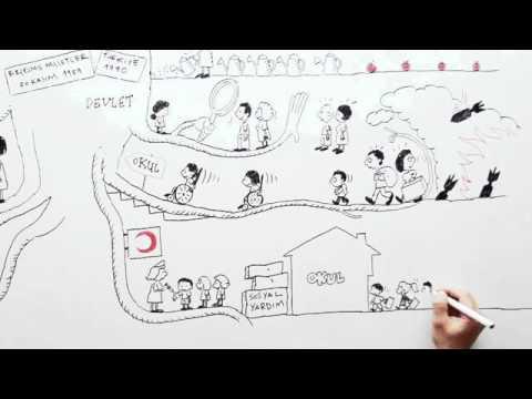 Çocuk Hakları Sözleşmesi - Animasyon - Alıntıdır.