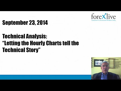 Technical analysis forex charts