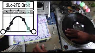 Seven 2 Click Flare Variations :: Intro tø Orbit Skratch Hybrids :: Dj Raedawn :: 10-17-15
